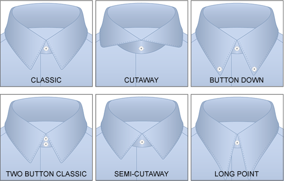 Understanding the Shirt Collar