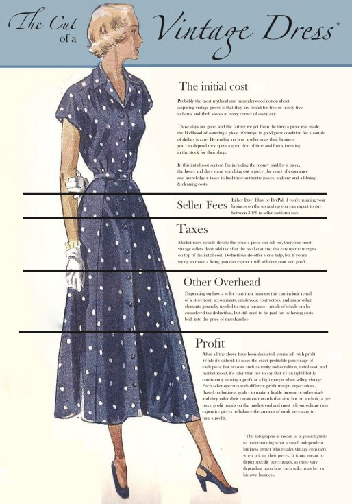 The Value of Vintage Clothing: Demystifying Modern Cost of Vintage!